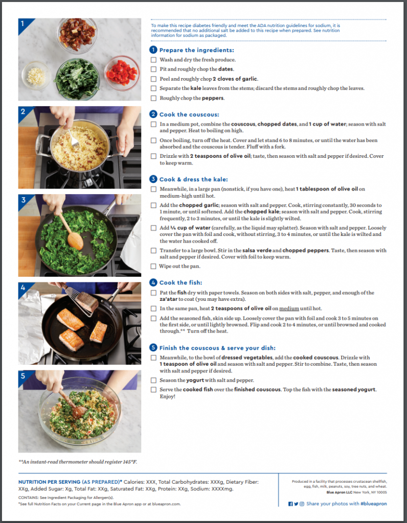 The back of the Blue Apron recipe card