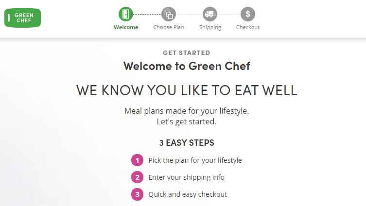 Getting started screen from Green Chef